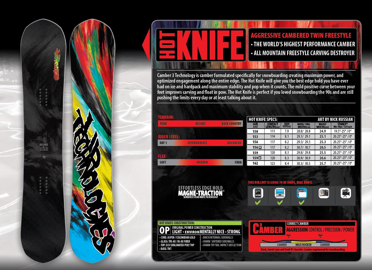 В этом году Lib Tech выпустил еще одну модель с «Самым крутым в Мире  Кэмбером» — сноуборд Hot Knife. Эта модель более универсальная, чем Box  Knife. 96effe5461e
