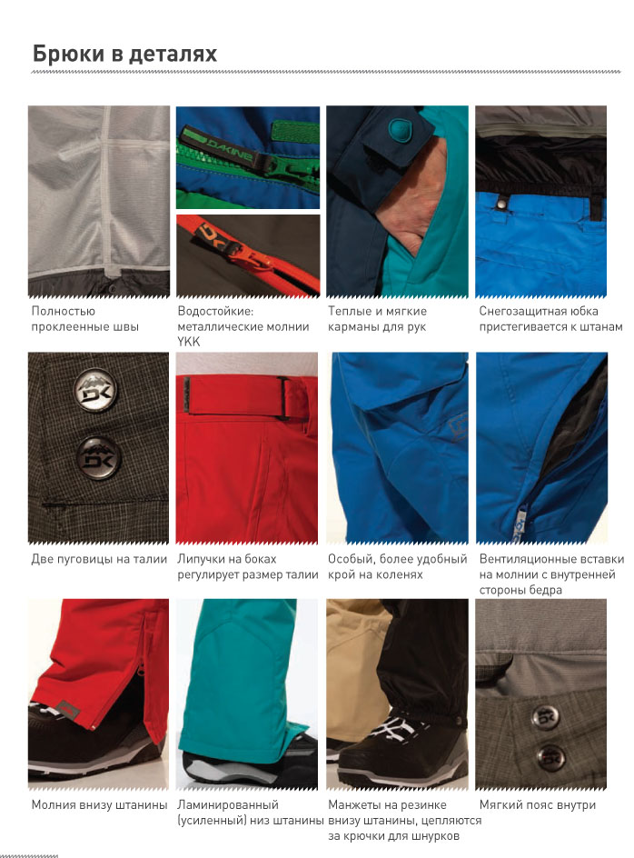 dakine_snow_apparel-3-1.jpg
